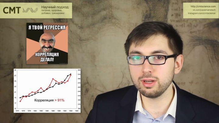 Цацулин Борис. Ложные корреляции, или Учёные доказали