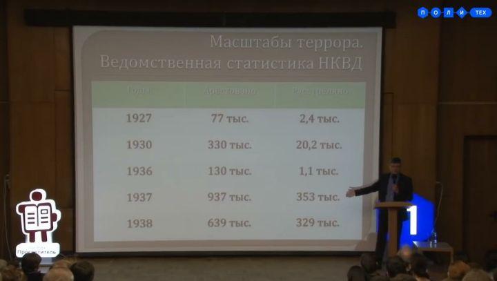 Хлевнюк Олег. Лекция Сталин. Что мы знаем сегодня